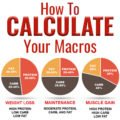 Calculate Macro Nutritional Requirements For Weight Loss?