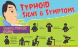 What Are Typhoid Symptoms Like?