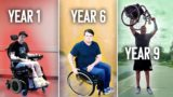 Recovery Of Spinal Cord Injury?