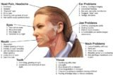 Ear Pain After Tooth Extraction.?