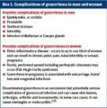 Antibiotics For The Treatment Of Gonorrhea In Nursing Mothers.?