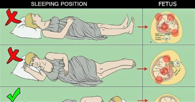 Illustration of Good Sleeping Position While Pregnant?