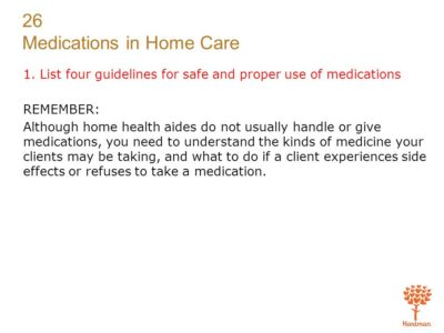 Illustration of Rules For Taking Medication That Is Still Left By A Doctor's Prescription.?