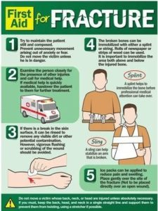 Illustration of First Aid What To Do If The Surface Of The Little Finger Pinched By The Fan?