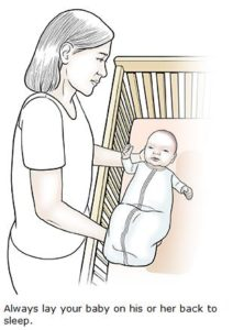 Illustration of How To Get The Baby Down Quickly?
