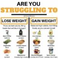 Foods That Can Be Used For Weight Gain Programs?