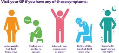 Illustration of Signs And Symptoms Of Blood Cancer?