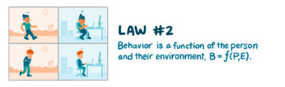 Illustration of Behavior Often Changes In People Who Have A History Of Past Trauma?