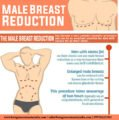 Overcoming Fat In The Stomach And How To Shrink Breast?
