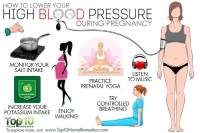 Illustration of Herbal Remedies To Treat High Blood Pressure During Pregnancy?