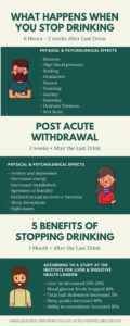 Illustration of How To Eliminate The Side Effects From Stopping Use Of Dexamethasone And Piroxicam?
