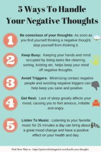 Illustration of How To Deal With Negative Thoughts In Their Teens?