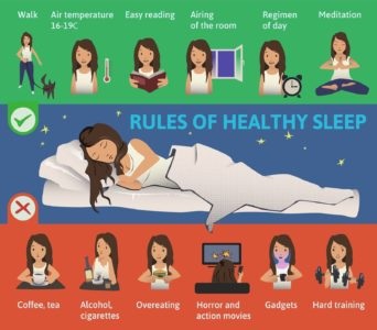 Illustration of How To Deal With Insomnia And Tightness When Overeating?