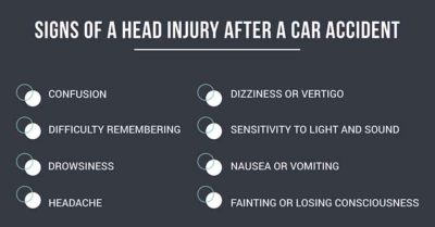 Illustration of Impact On The Head Due To An Accident?