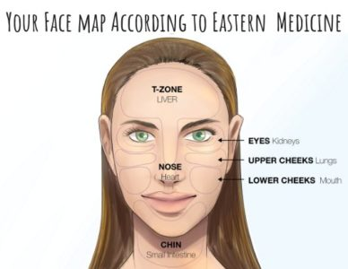 Illustration of Why Does Pimple Appear Every Day On The Right And Left Cheeks That Heal At Night?