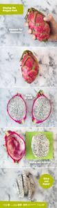 Illustration of Consumption Of Unrefined Dragon Fruit In 6-month-old Babies?