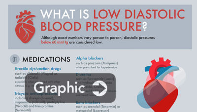 Illustration of What Causes Diastolic And Systolic Pressure Is Almost The Same?