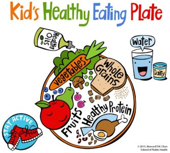 Illustration of Nutrition And Diet For Children?