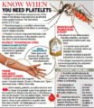 Platelet Values are Normal, Am I Safe From Dengue Fever?