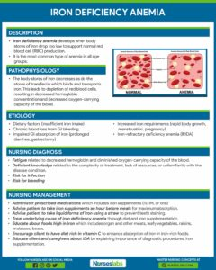 Illustration of The Cause Of Anemia That Recurs Even Though The Consumption Of Supplements Added Blood?