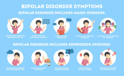 Illustration of Can Bipolar Disorder Cause Serious Long-term Problems?