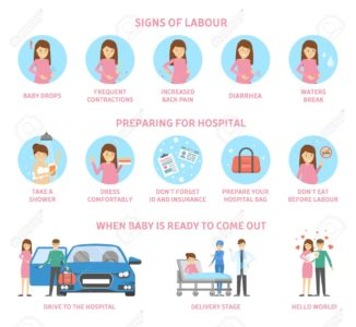 Illustration of Signs Of Giving Birth.?