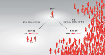 Illustration of The Possibility Of Not Finding The Results Of The Disease After A Blood Test?