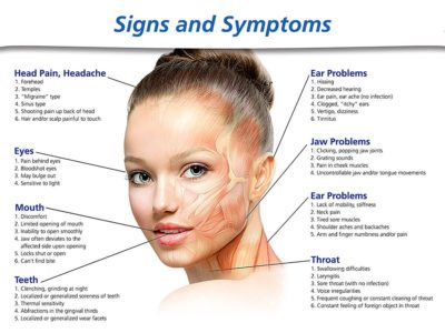 Illustration of Causes Cramps In The Cheeks To The Arms And Difficulty Walking?