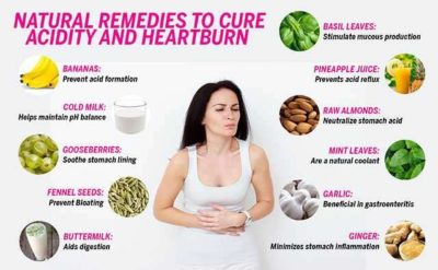 Illustration of Causes And Treat Heartburn And Flatulence?
