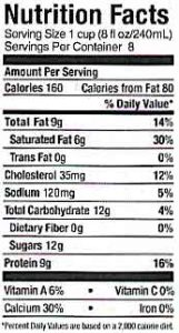 Illustration of What Is The Value Of Fat Content In Milk That Can Be Taken By Hypertension Sufferers?