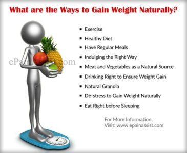 Illustration of Ways To Gain Weight?