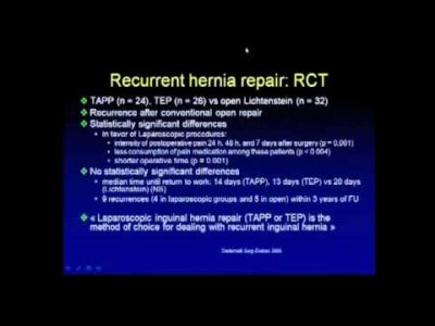 Illustration of How To Deal With Recurrent Hernias?