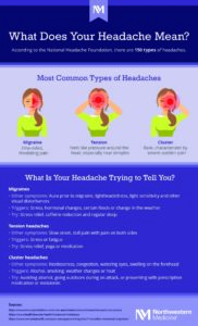 Illustration of Causes Of Headaches During Menstruation?