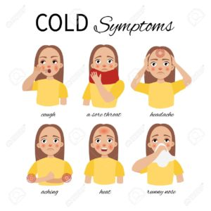 Illustration of Fever Accompanied By Sore Throat, Cough And Runny Nose?