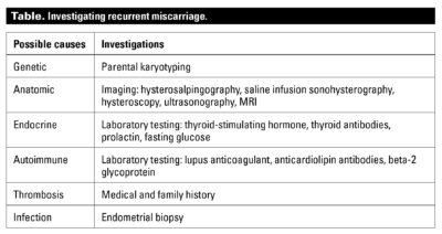 Illustration of Causes Of Recurring Miscarriages?