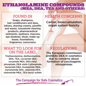 Illustration of Is Triethanolamine In Dangerous Cosmetic Ingredients?