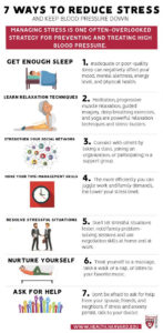 Illustration of How To Deal With Physical Stress Due To Intense Activity?