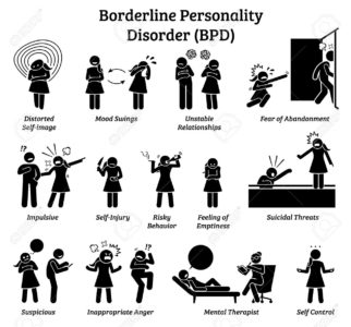 Illustration of Signs And Symptoms Of Someone Who Has A Personality Disorder?