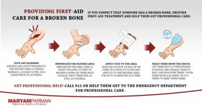 Illustration of First Aid Patients With Broken Bones In An Emergency?