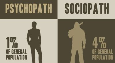 Illustration of Difference Between Kleptomania And Psychopaths?