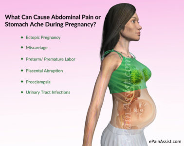 Illustration of Causes Of Abdominal Pain During Early Pregnancy?