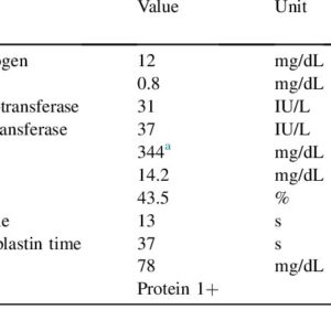 Illustration of Blood And Urine Test Results?