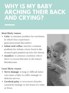 Illustration of The Baby's Body Curves Backward When Crying?