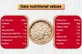 Side Effects Of OAT Consumption?
