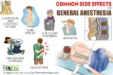 Spinal Pain In The Effects Of Anesthesia?