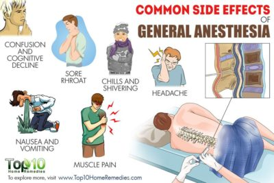 Illustration of Spinal Pain In The Effects Of Anesthesia?