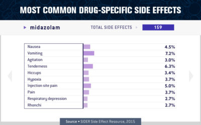 Illustration of Side Effects Of Antidepressants Make Hiccups?