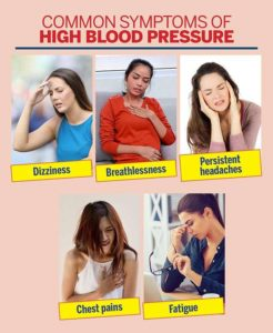 Illustration of Frequent Causes Of Headaches And High Blood Pressure At A Young Age?