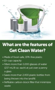 Illustration of The Characteristics Of Clean And Healthy Water?