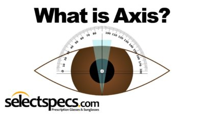 Illustration of Change In Axis Of The Eye?